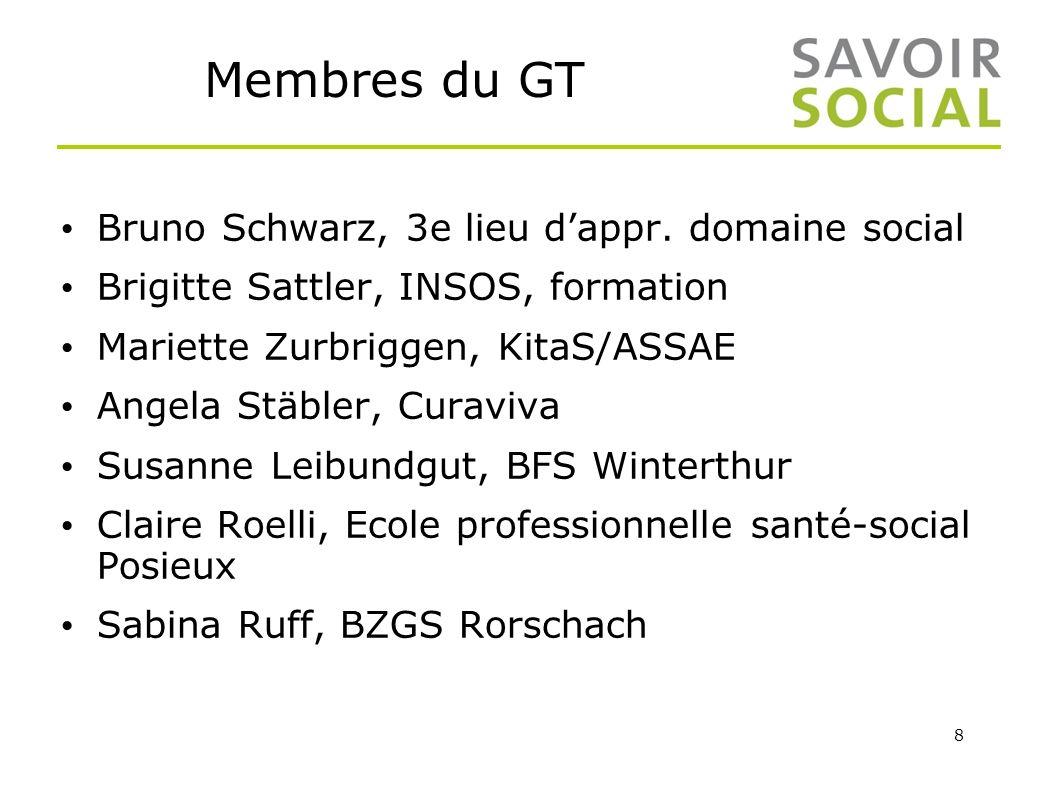 Membres du GT Bruno Schwarz, 3e lieu d'appr. domaine social
