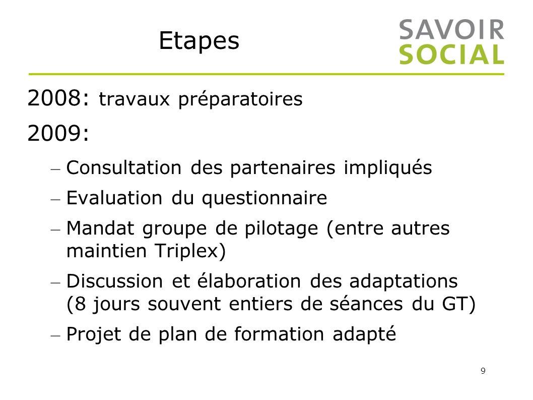 Etapes 2008: travaux préparatoires 2009: