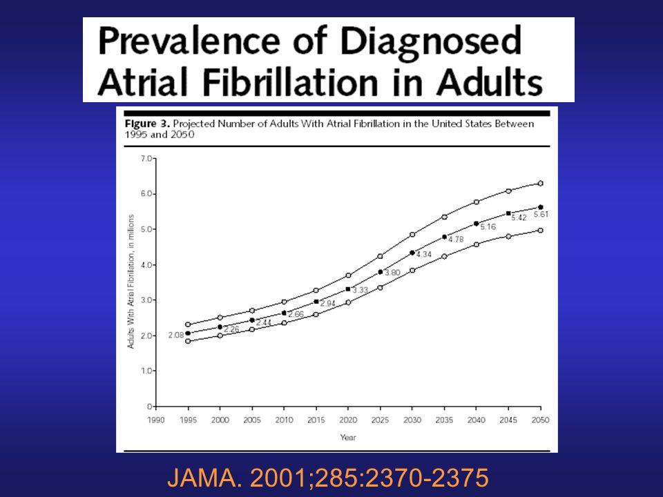 JAMA. 2001;285:2370-2375