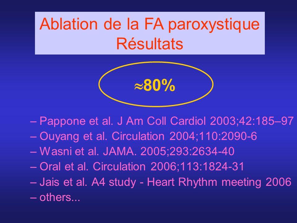 Ablation de la FA paroxystique
