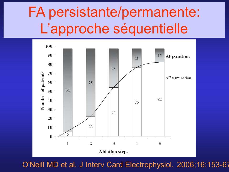 FA persistante/permanente: L'approche séquentielle
