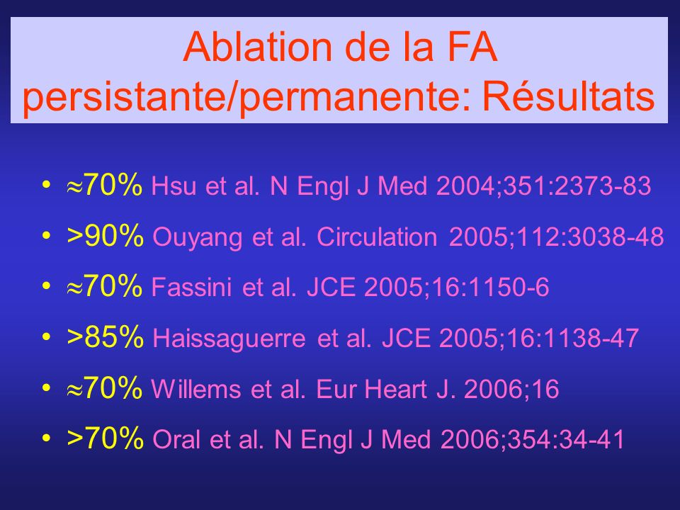 Ablation de la FA persistante/permanente: Résultats