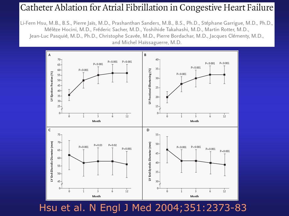 Hsu et al. N Engl J Med 2004;351:2373-83