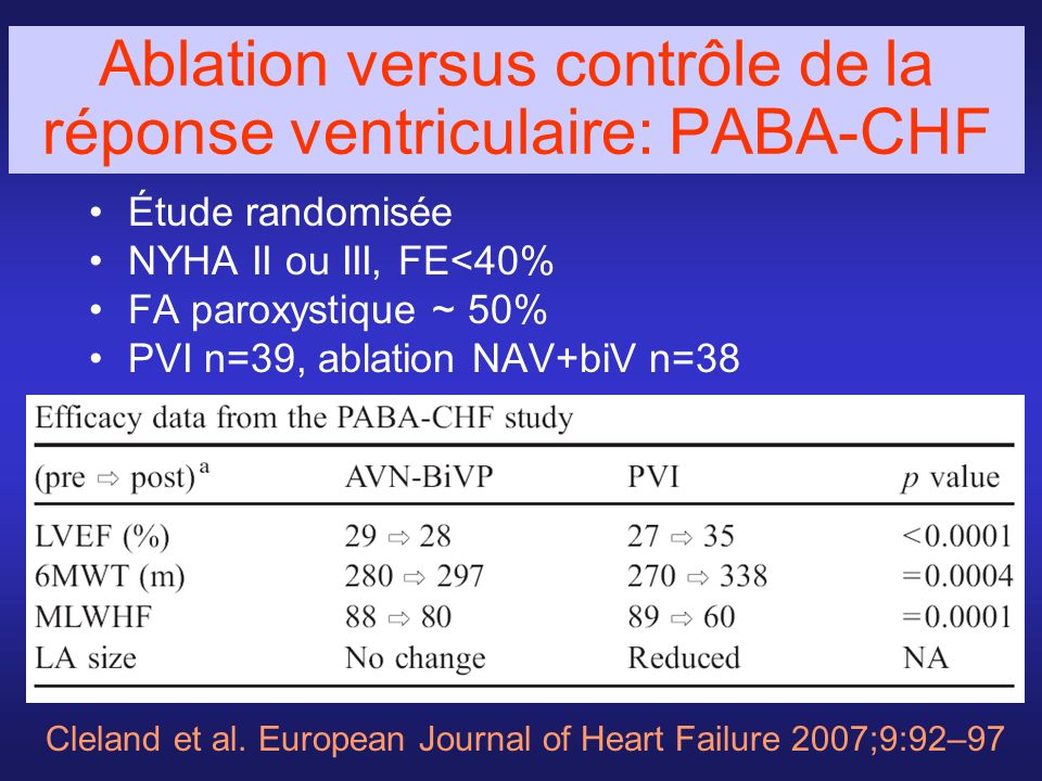 Ablation versus contrôle de la réponse ventriculaire: PABA-CHF