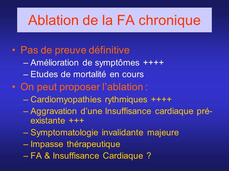Ablation de la FA chronique