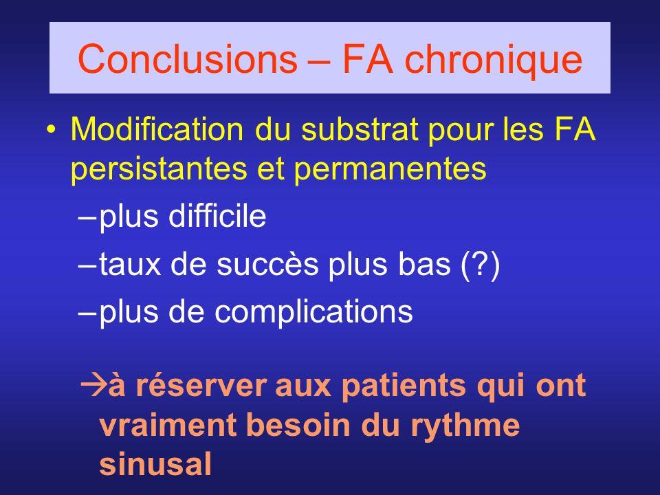 Conclusions – FA chronique