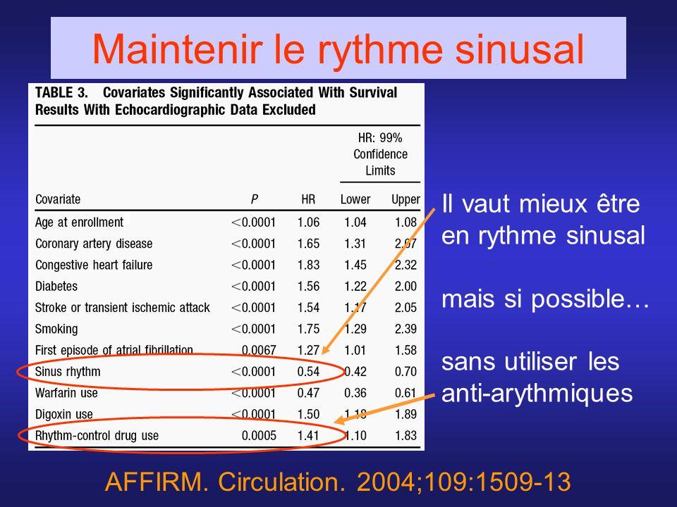 AFFIRM. Circulation. 2004;109:1509-13