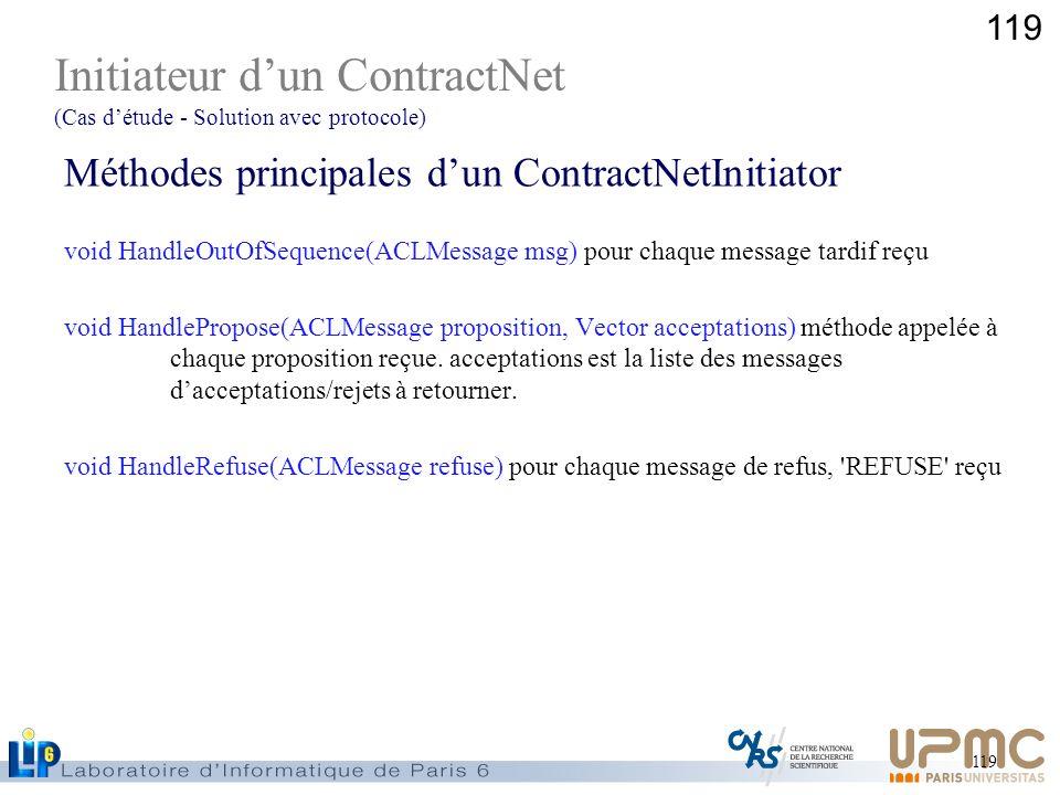 Initiateur d'un ContractNet