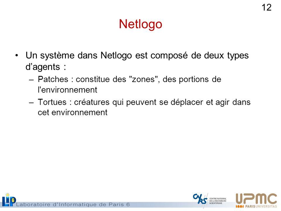 Netlogo Un système dans Netlogo est composé de deux types d'agents :