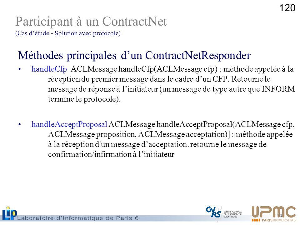Participant à un ContractNet
