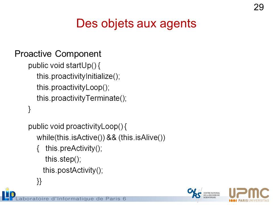 Des objets aux agents Proactive Component public void startUp() {