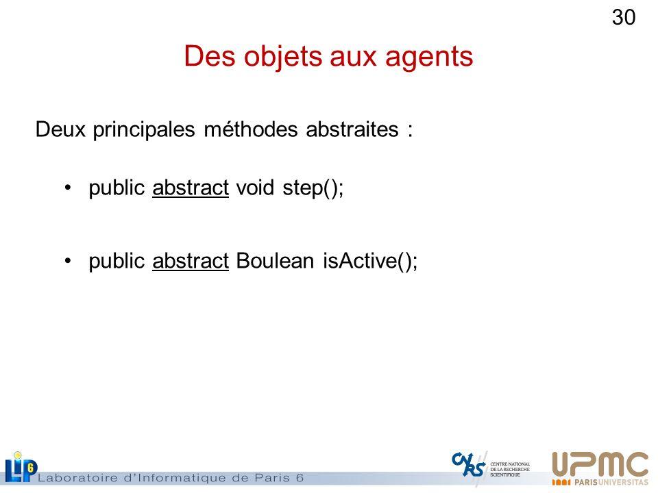 Des objets aux agents Deux principales méthodes abstraites :