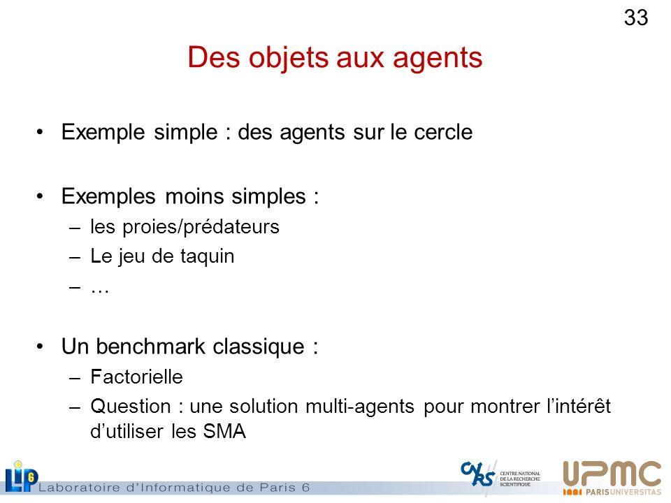 Des objets aux agents Exemple simple : des agents sur le cercle