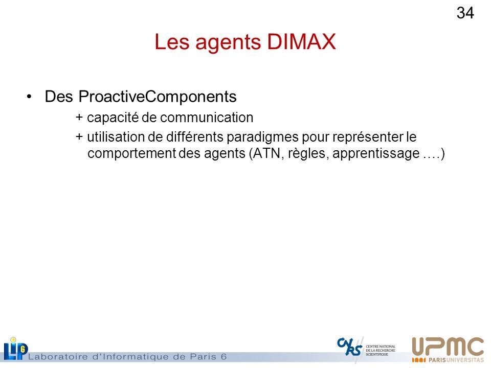 Les agents DIMAX Des ProactiveComponents + capacité de communication
