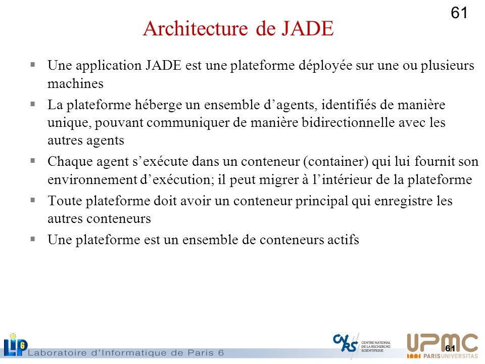 Architecture de JADE Une application JADE est une plateforme déployée sur une ou plusieurs machines.