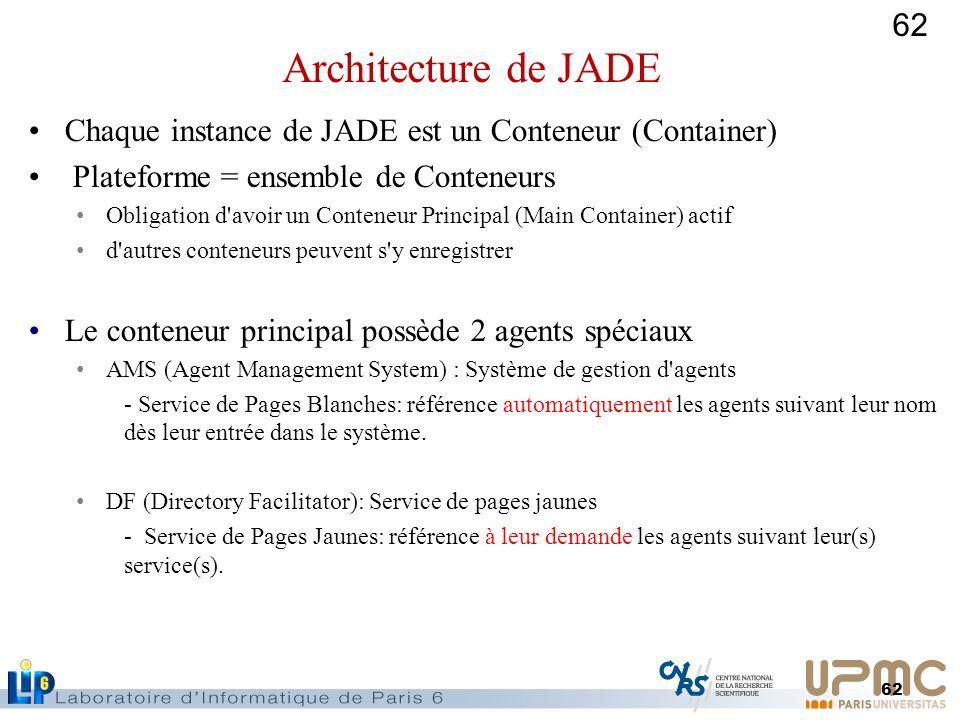 Architecture de JADE Chaque instance de JADE est un Conteneur (Container) Plateforme = ensemble de Conteneurs.
