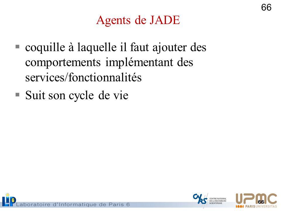 Agents de JADE coquille à laquelle il faut ajouter des comportements implémentant des services/fonctionnalités.
