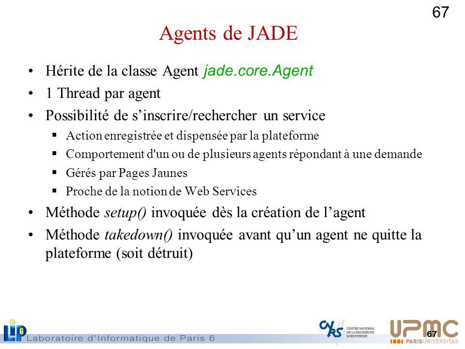 Agents de JADE Hérite de la classe Agent jade.core.Agent