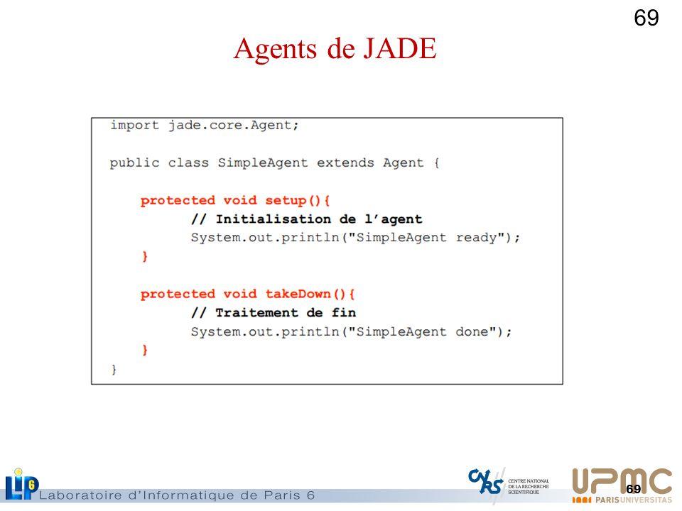Agents de JADE 69