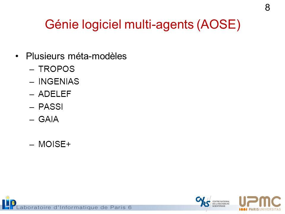 Génie logiciel multi-agents (AOSE)