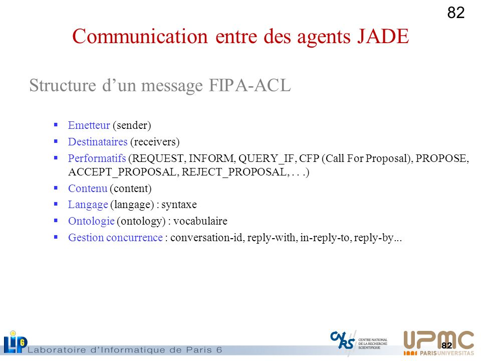 Communication entre des agents JADE