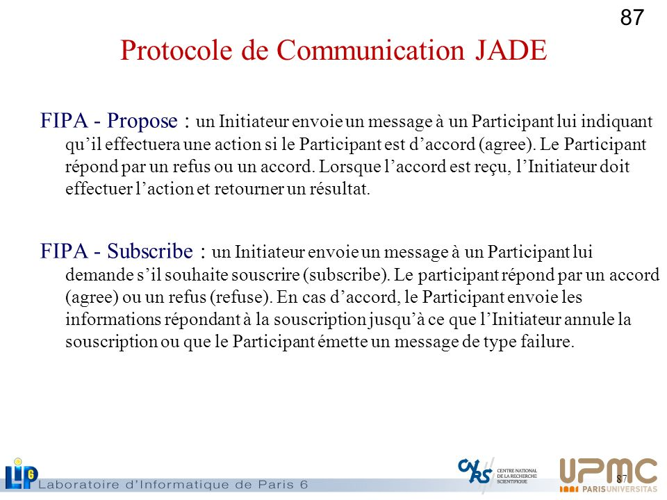 Protocole de Communication JADE