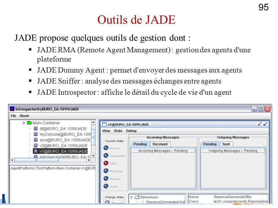 Outils de JADE JADE propose quelques outils de gestion dont :