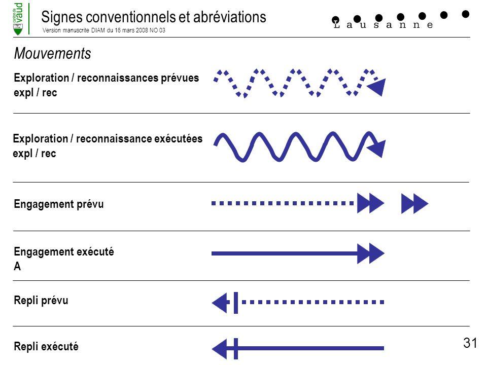 Mouvements Exploration / reconnaissances prévues expl / rec