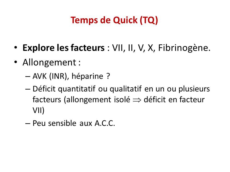 Explore les facteurs : VII, II, V, X, Fibrinogène. Allongement :