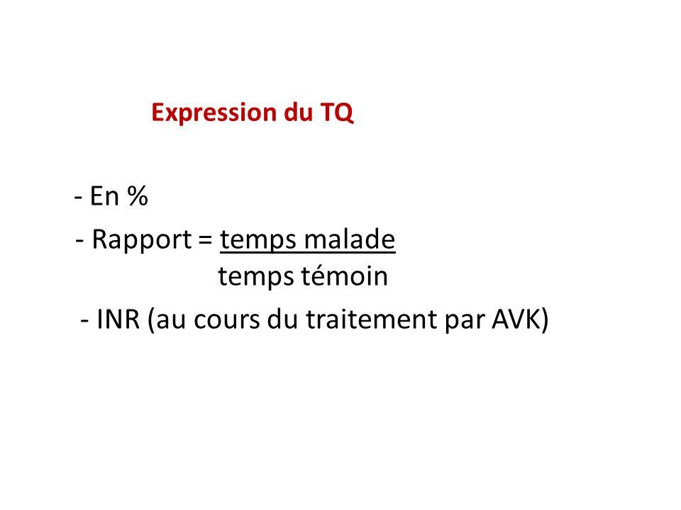 Expression du TQ - En % - Rapport = temps malade temps témoin.