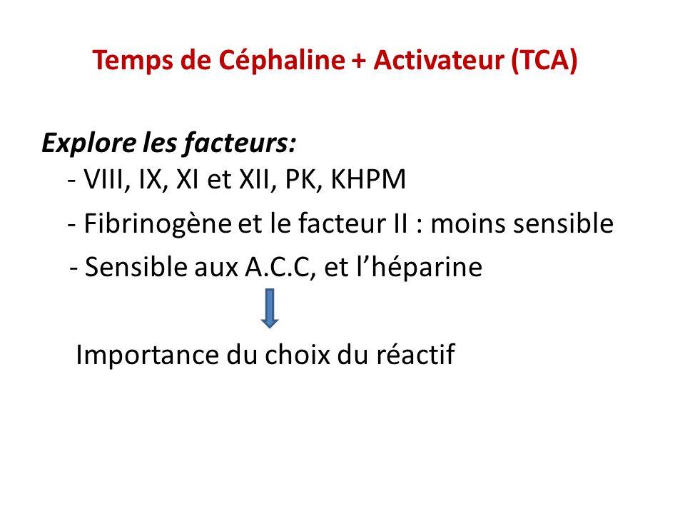 Temps de Céphaline + Activateur (TCA)