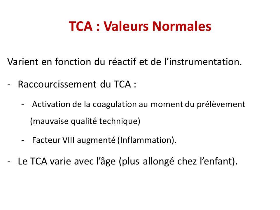TCA : Valeurs Normales Varient en fonction du réactif et de l'instrumentation. Raccourcissement du TCA :