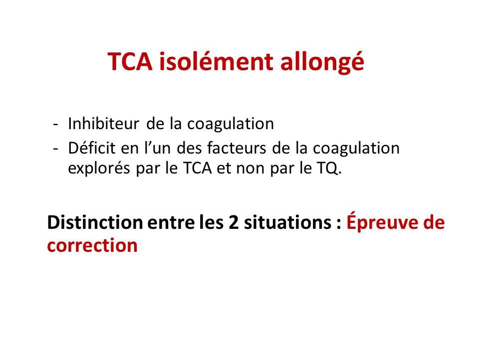 TCA isolément allongé Inhibiteur de la coagulation. Déficit en l'un des facteurs de la coagulation explorés par le TCA et non par le TQ.