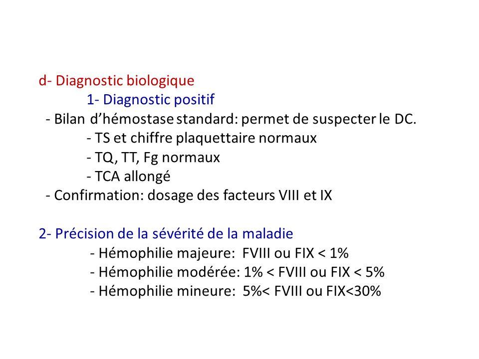 d- Diagnostic biologique