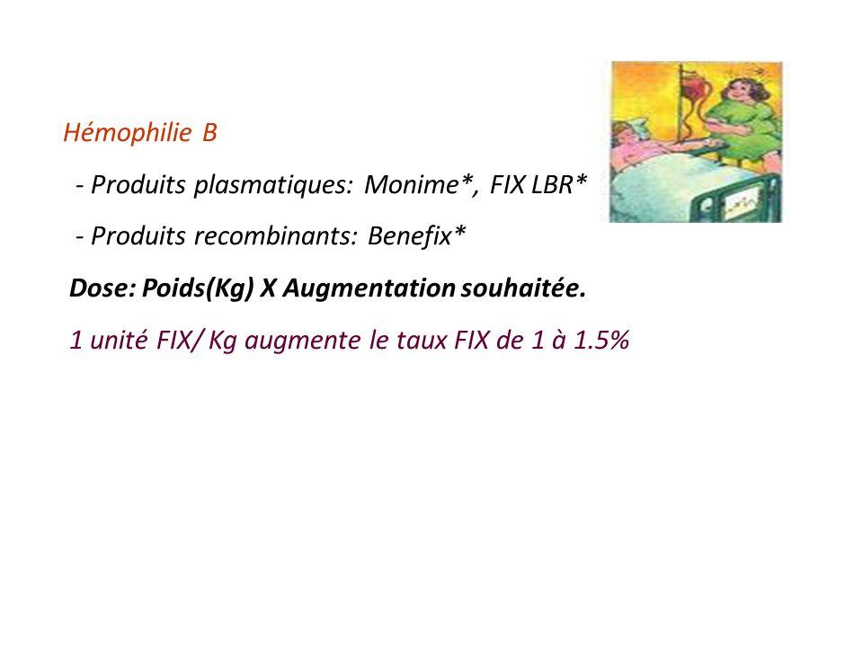 Hémophilie B - Produits plasmatiques: Monime. , FIX LBR