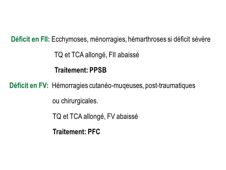 Déficit en FII: Ecchymoses, ménorragies, hémarthroses si déficit sévère