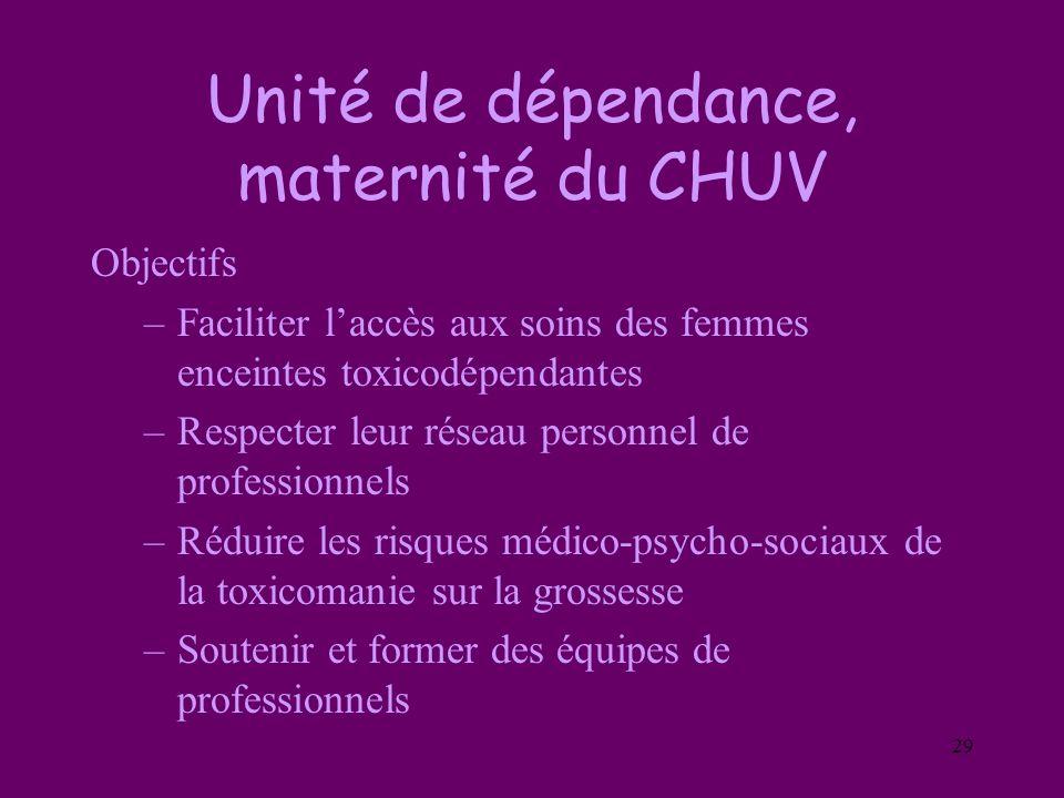 Unité de dépendance, maternité du CHUV