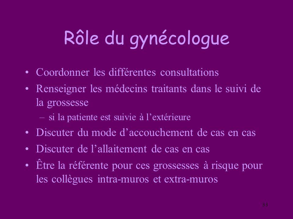 Rôle du gynécologue Coordonner les différentes consultations