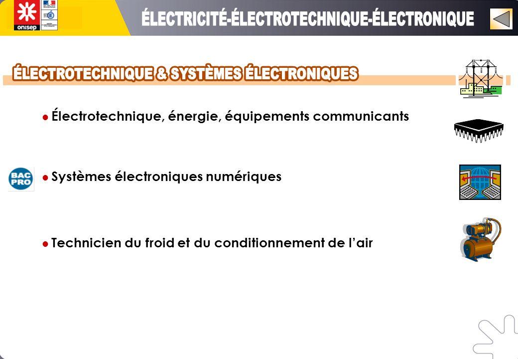 ÉLECTRICITÉ-ÉLECTROTECHNIQUE-ÉLECTRONIQUE
