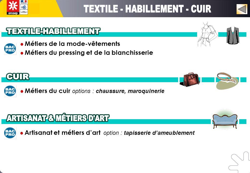 TEXTILE - HABILLEMENT - CUIR