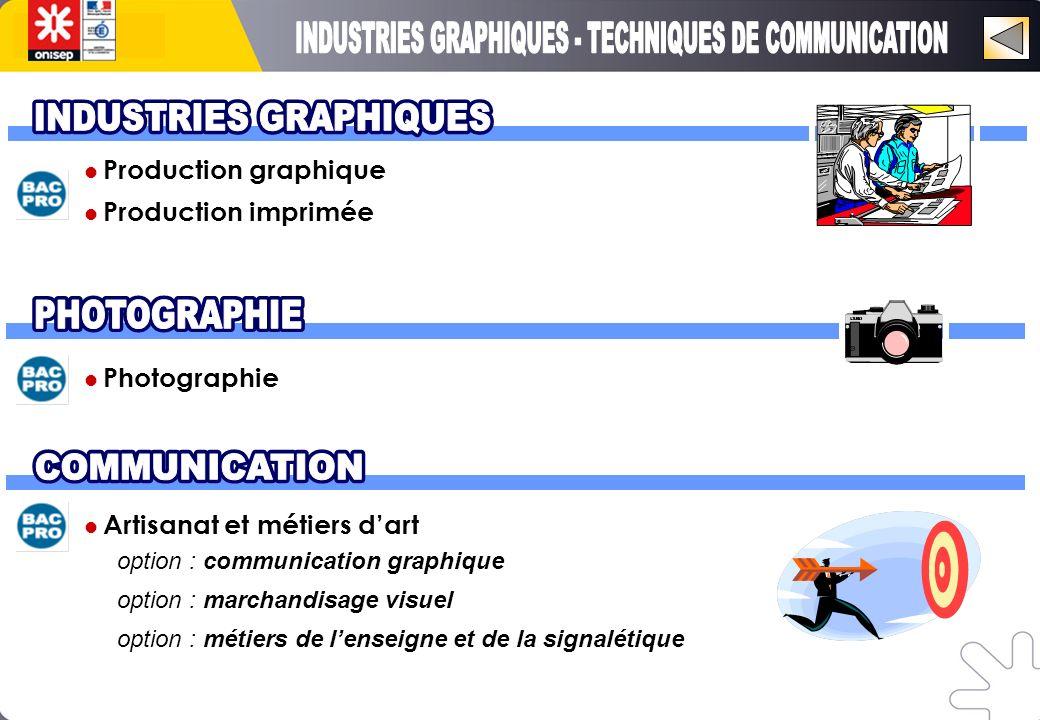 INDUSTRIES GRAPHIQUES - TECHNIQUES DE COMMUNICATION