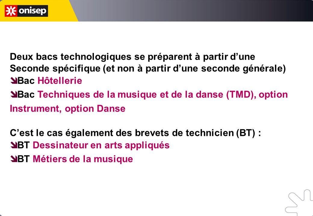 Seconde spécifique Deux bacs technologiques se préparent à partir d'une Seconde spécifique (et non à partir d'une seconde générale)