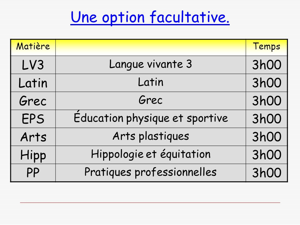 Une option facultative.