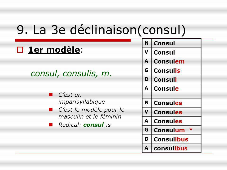 Note de cours latin 2e sec ppt t l charger for Consul consulis