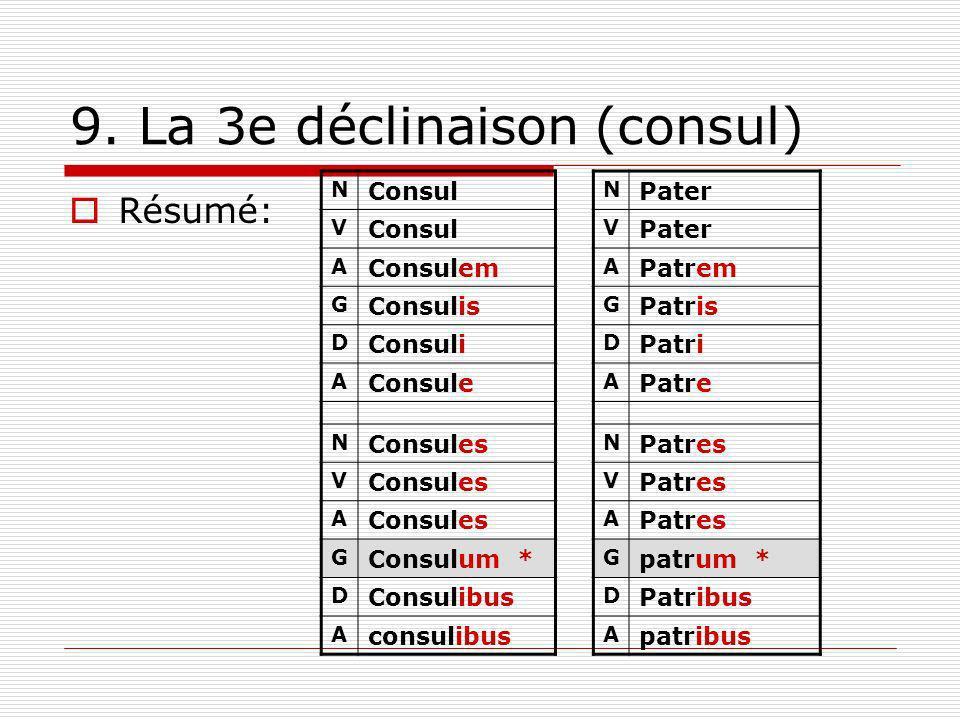 9. La 3e déclinaison (consul)