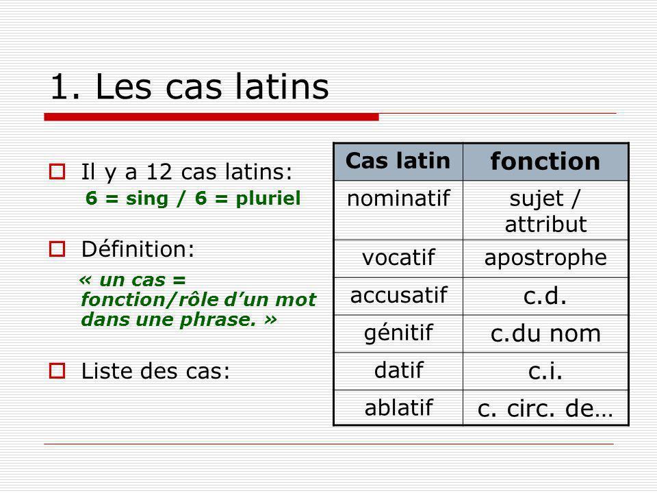 1. Les cas latins fonction c.d. c.du nom c.i. c. circ. de…