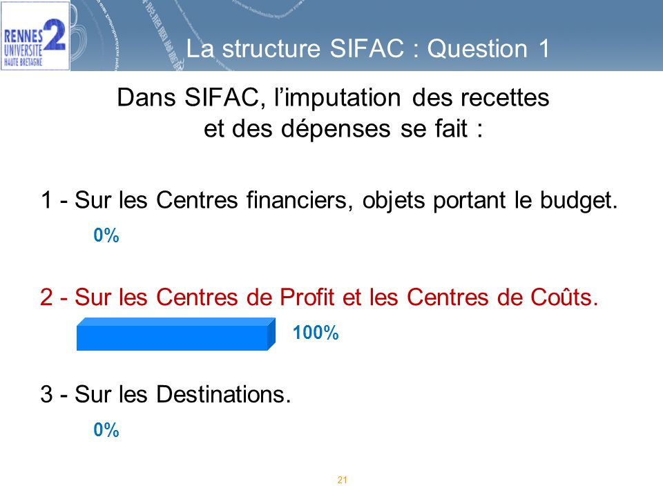 La structure SIFAC : Question 1