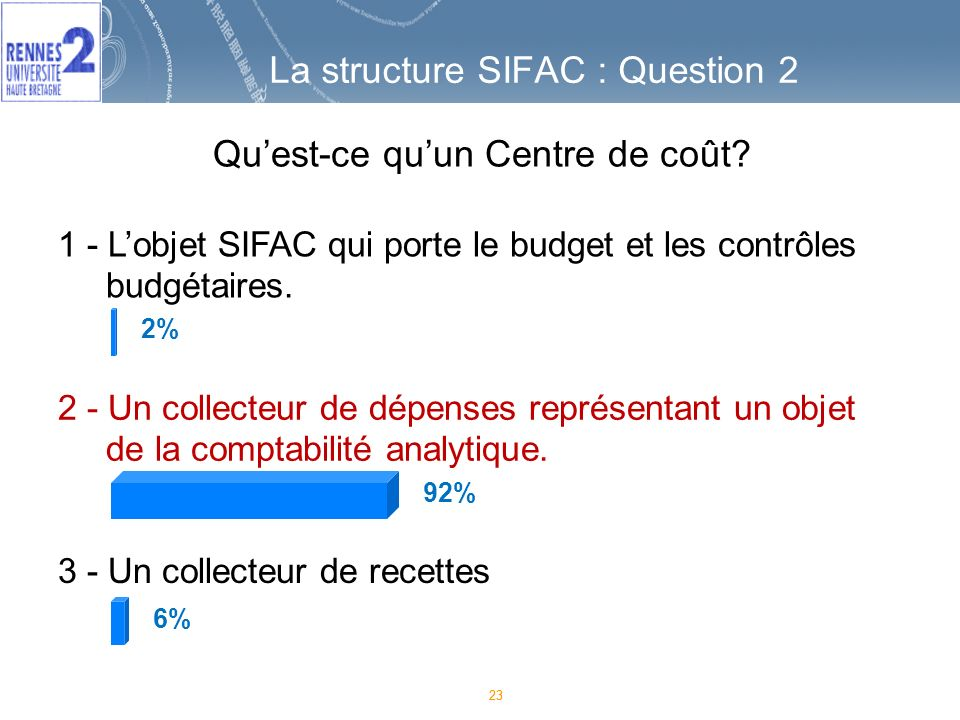 La structure SIFAC : Question 2