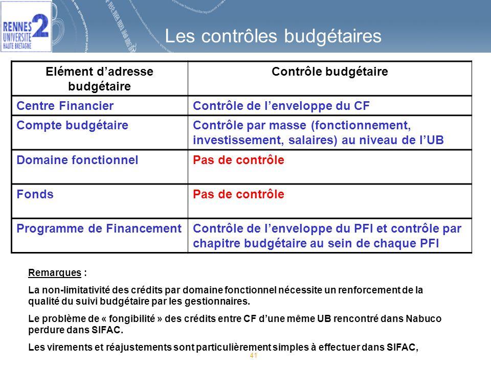 Les contrôles budgétaires