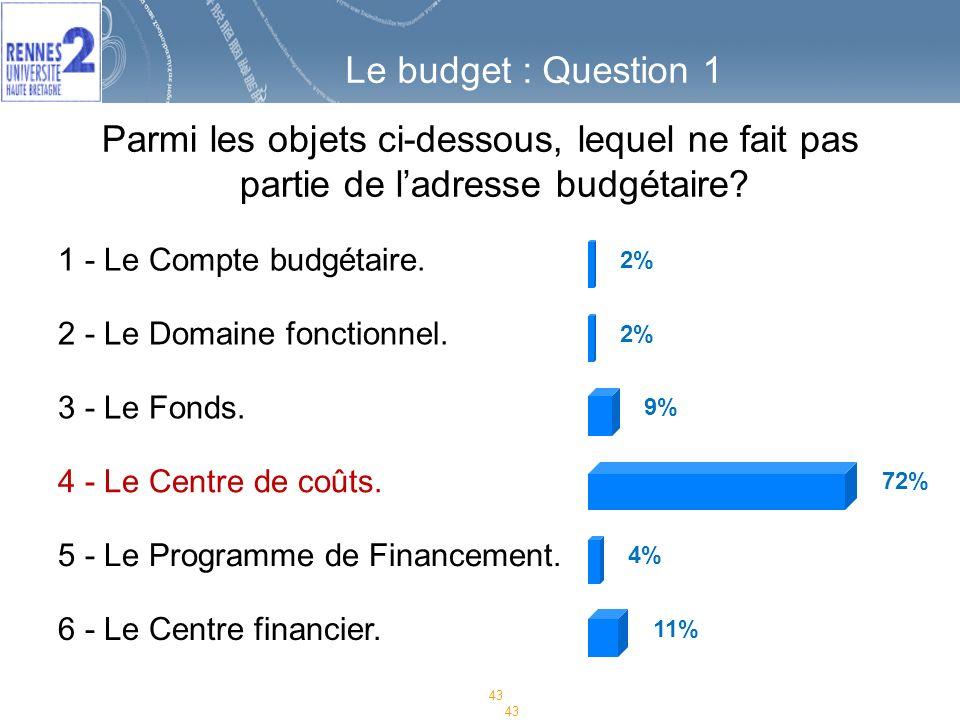 Le budget : Question 1 Parmi les objets ci-dessous, lequel ne fait pas partie de l'adresse budgétaire